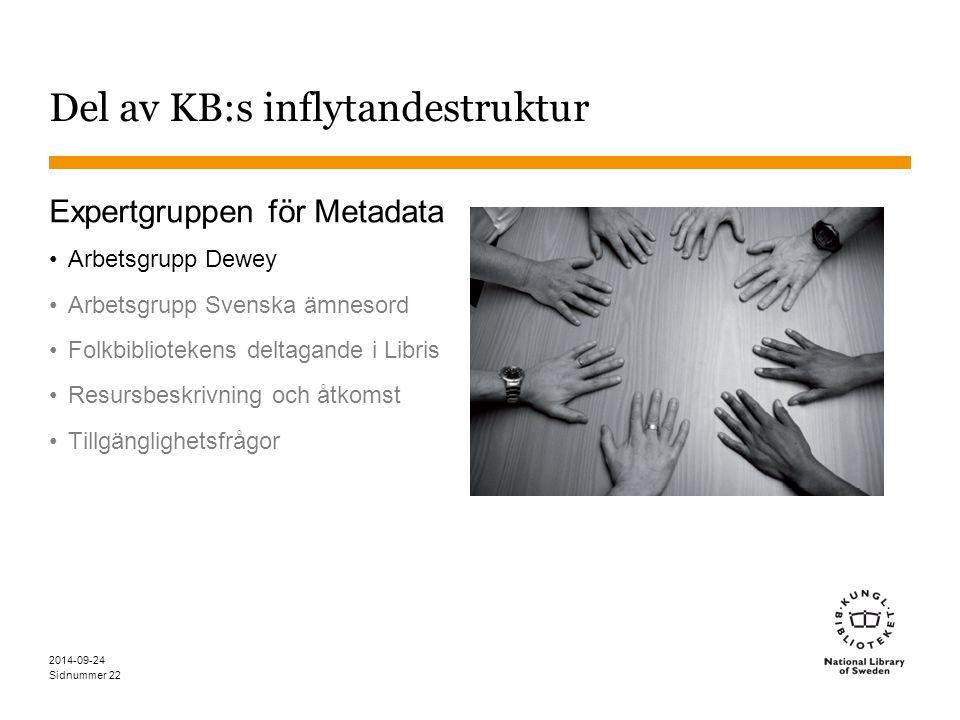 Sidnummer Del av KB:s inflytandestruktur Expertgruppen för Metadata Arbetsgrupp Dewey Arbetsgrupp Svenska ämnesord Folkbibliotekens deltagande i Libri