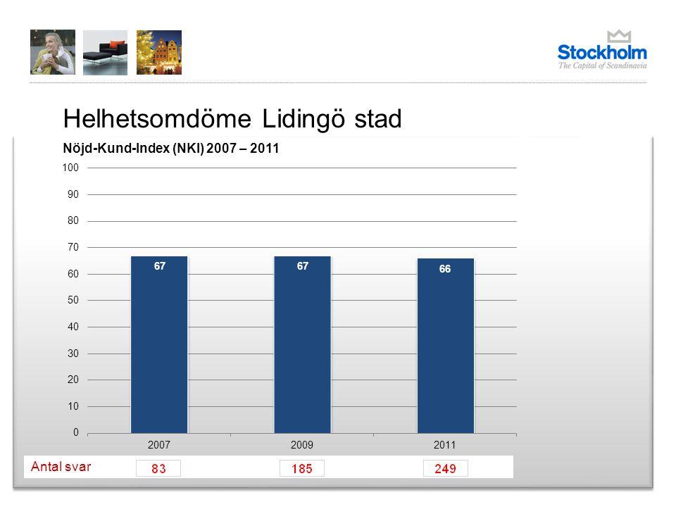 Helhetsomdöme Lidingö stad Nöjd-Kund-Index (NKI) 2007 – 2011 Antal svar