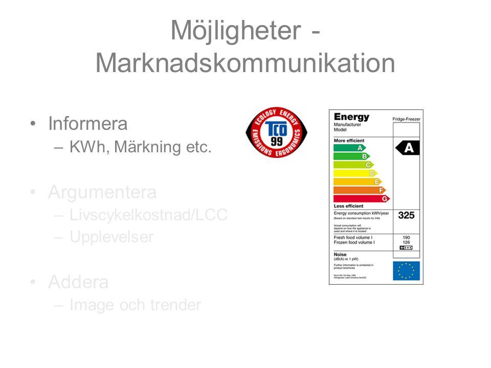 Möjligheter - Marknadskommunikation Informera –KWh, Märkning etc.