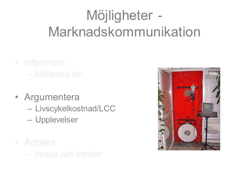 Möjligheter - Marknadskommunikation Informera –Märkning etc.