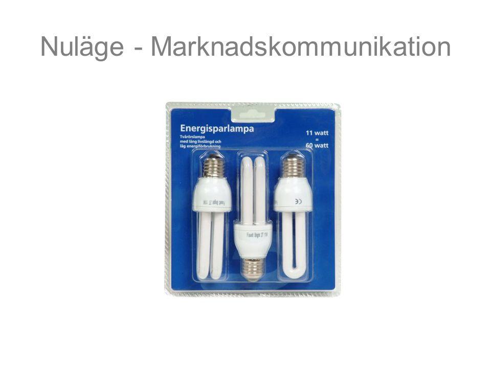 Nuläge - Marknadskommunikation