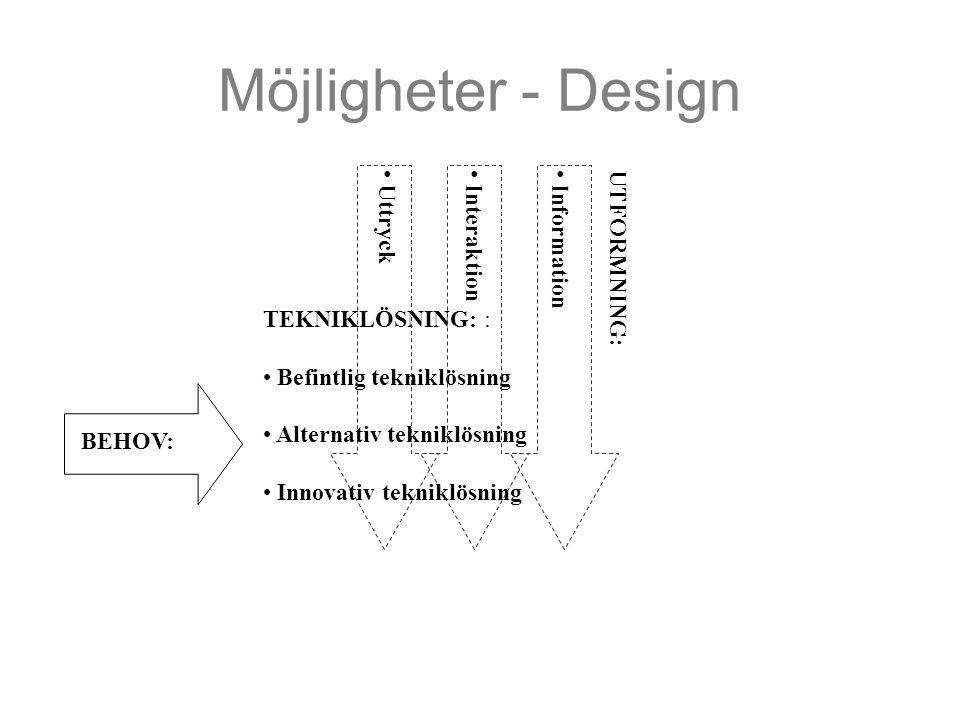 Möjligheter - Design TEKNIKLÖSNING: : Befintlig tekniklösning Alternativ tekniklösning Innovativ tekniklösning BEHOV: UTFORMNING: Information Interaktion Uttryck