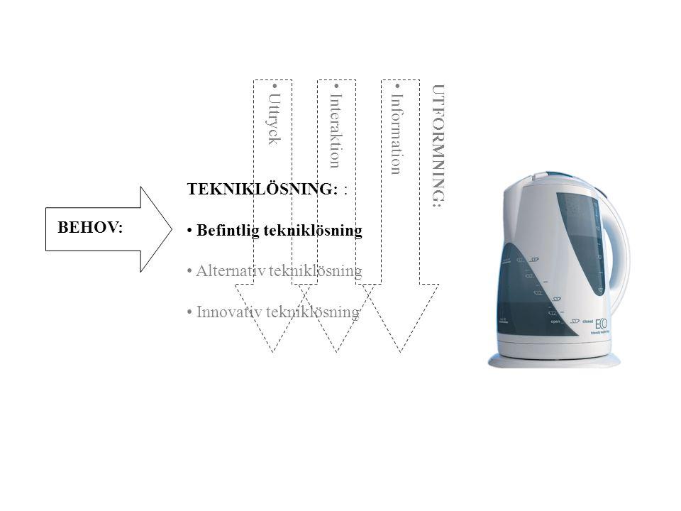 TEKNIKLÖSNING: : Befintlig tekniklösning Alternativ tekniklösning Innovativ tekniklösning BEHOV: UTFORMNING: Information Interaktion Uttryck