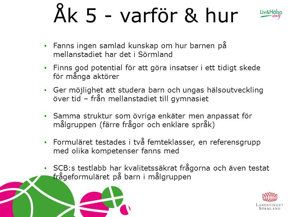 Åk 5 - varför & hur Fanns ingen samlad kunskap om hur barnen på mellanstadiet har det i Sörmland Finns god potential för att göra insatser i ett tidig