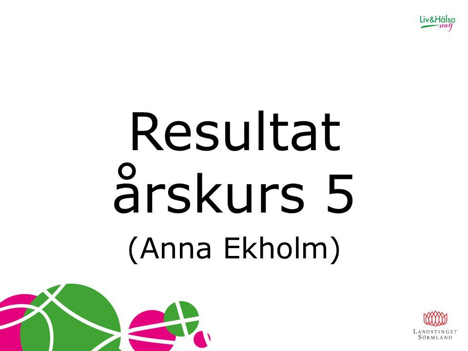 Resultat årskurs 5 (Anna Ekholm)