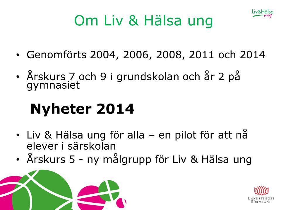 Genomförts 2004, 2006, 2008, 2011 och 2014 Årskurs 7 och 9 i grundskolan och år 2 på gymnasiet Nyheter 2014 Liv & Hälsa ung för alla – en pilot för at