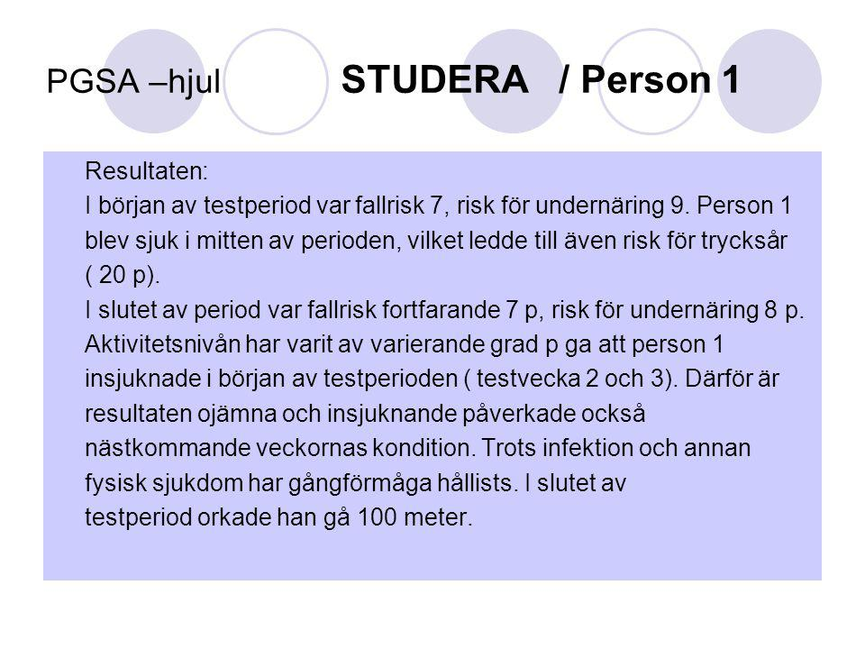 PGSA –hjul STUDERA / Person 1 Resultaten: I början av testperiod var fallrisk 7, risk för undernäring 9. Person 1 blev sjuk i mitten av perioden, vilk