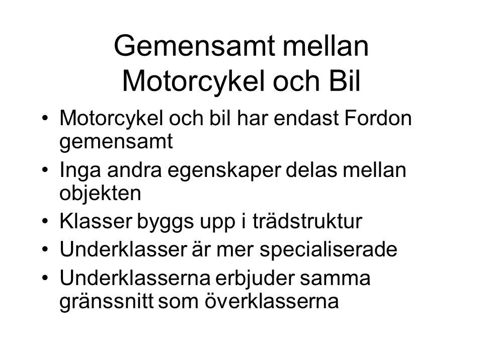 Gemensamt mellan Motorcykel och Bil Motorcykel och bil har endast Fordon gemensamt Inga andra egenskaper delas mellan objekten Klasser byggs upp i trädstruktur Underklasser är mer specialiserade Underklasserna erbjuder samma gränssnitt som överklasserna