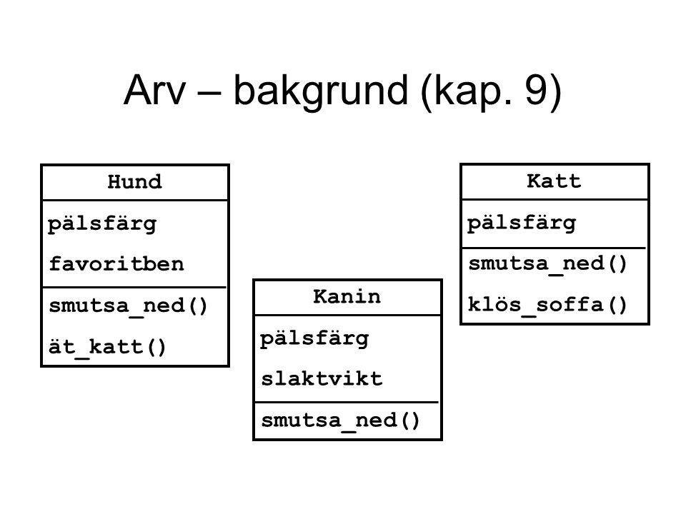 Arv – bakgrund Många klasser delar på egenskaper och beteende Det framstår onödigt att återskapa samma saker om och om igen C++ erbjuder verktyg för att samla ihop gemensamma egenskaper och beteenden i överklasser