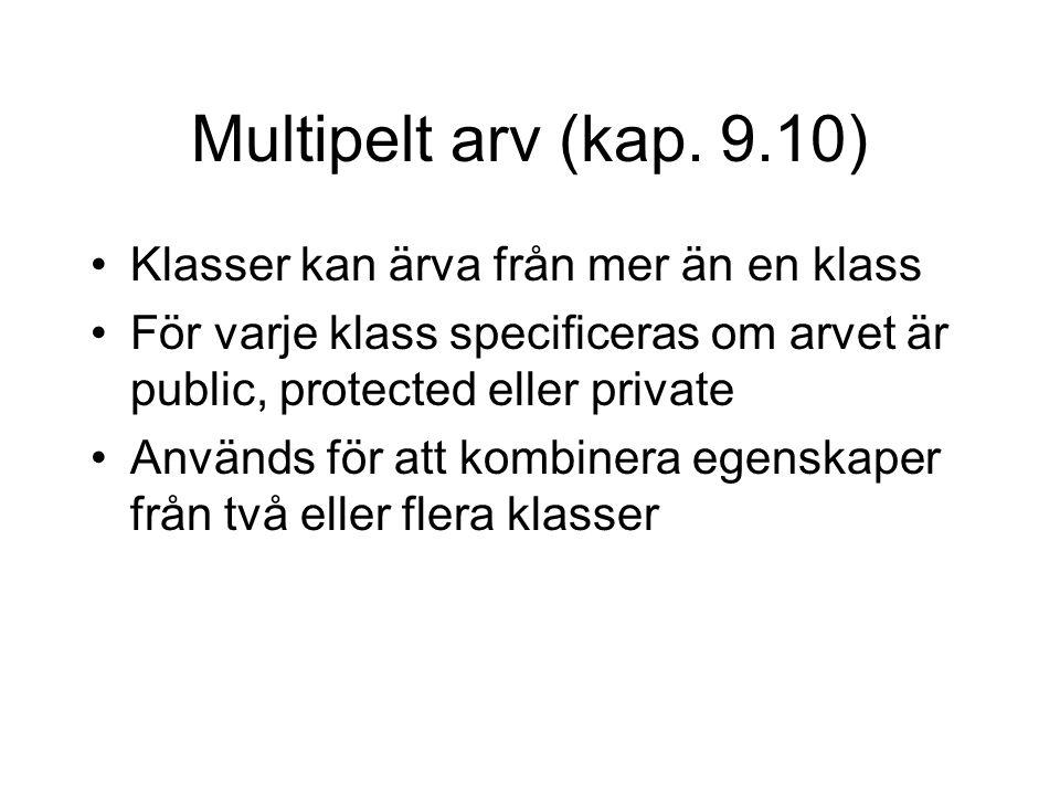 Multipelt arv (kap.