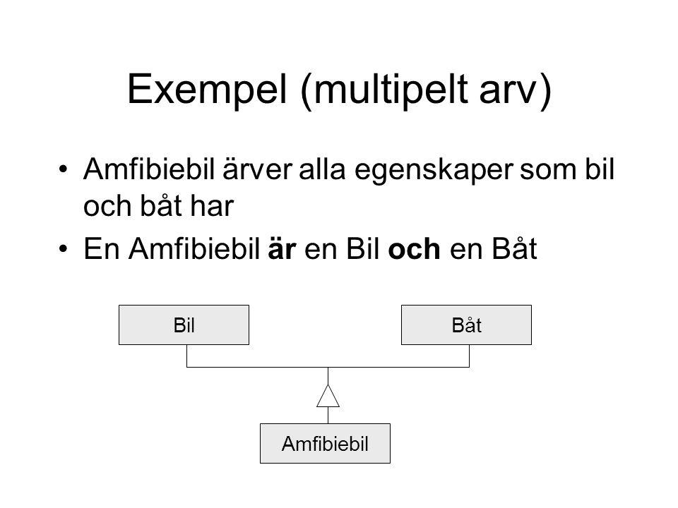 Exempel (multipelt arv) BilBåt Amfibiebil Amfibiebil ärver alla egenskaper som bil och båt har En Amfibiebil är en Bil och en Båt