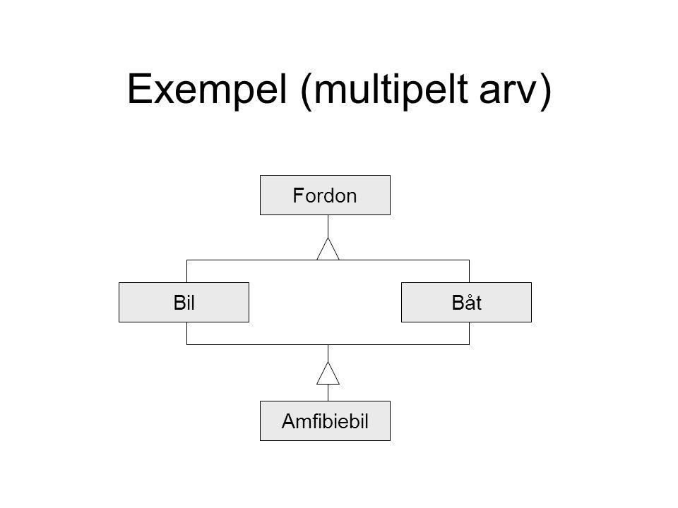 Exempel (multipelt arv) Fordon BilBåt Amfibiebil