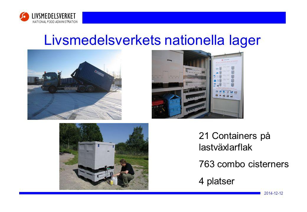 NATIONAL FOOD ADMINISTRATION 2014-12-12 Livsmedelsverkets nationella lager 21 Containers på lastväxlarflak 763 combo cisterners 4 platser