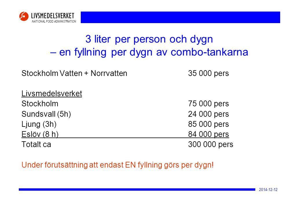 NATIONAL FOOD ADMINISTRATION 2014-12-12 3 liter per person och dygn – en fyllning per dygn av combo-tankarna Stockholm Vatten + Norrvatten 35 000 pers