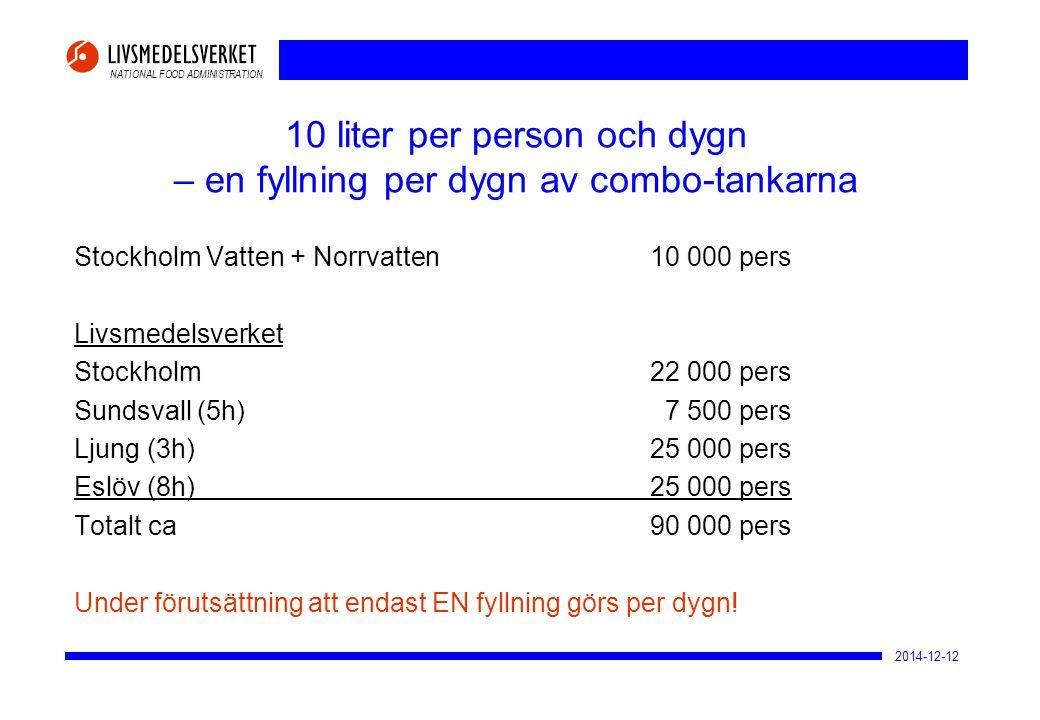 NATIONAL FOOD ADMINISTRATION 2014-12-12 10 liter per person och dygn – en fyllning per dygn av combo-tankarna Stockholm Vatten + Norrvatten 10 000 per