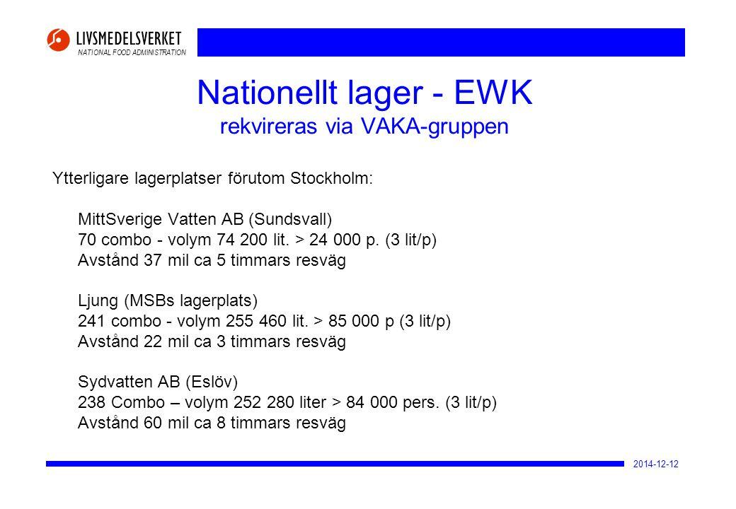 NATIONAL FOOD ADMINISTRATION 2014-12-12 Nationellt lager - EWK rekvireras via VAKA-gruppen Ytterligare lagerplatser förutom Stockholm: MittSverige Vat
