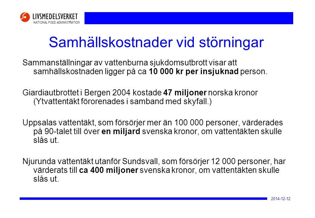 NATIONAL FOOD ADMINISTRATION 2014-12-12 Samhällskostnader vid störningar Sammanställningar av vattenburna sjukdomsutbrott visar att samhällskostnaden
