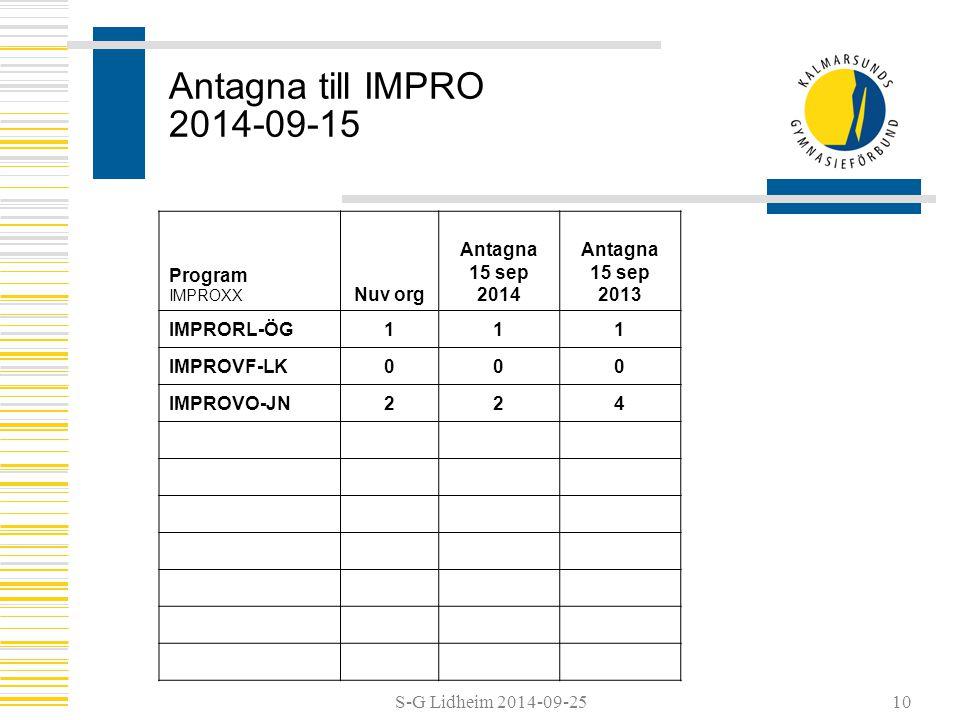 S-G Lidheim 2014-09-25 Antagna till IMPRO 2014-09-15 Program IMPROXX Nuv org Antagna 15 sep 2014 Antagna 15 sep 2013 IMPRORL-ÖG111 IMPROVF-LK000 IMPROVO-JN224 10