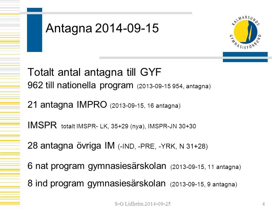 S-G Lidheim 2014-09-25 Antagna 2014-09-15 Totalt antal antagna till GYF 962 till nationella program (2013-09-15 954, antagna) 21 antagna IMPRO (2013-09-15, 16 antagna) IMSPR totalt IMSPR- LK, 35+29 (nya), IMSPR-JN 30+30 28 antagna övriga IM (-IND, -PRE, -YRK, N 31+28) 6 nat program gymnasiesärskolan (2013-09-15, 11 antagna) 8 ind program gymnasiesärskolan (2013-09-15, 9 antagna) 4