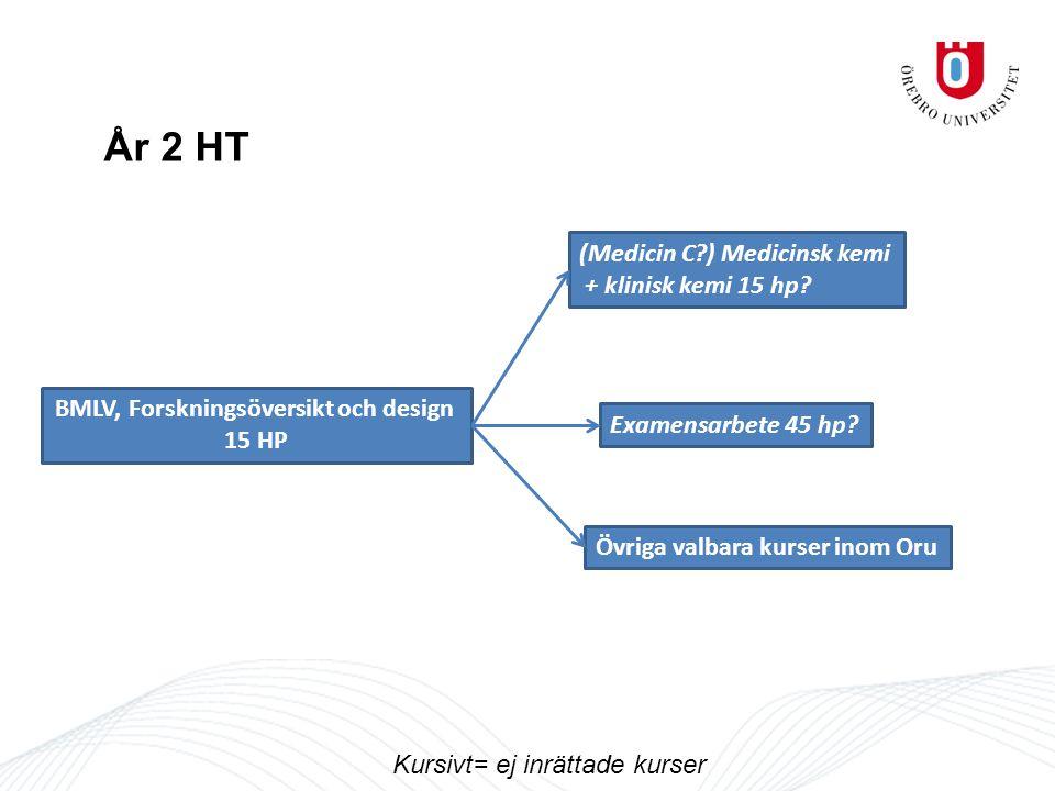 År 2 HT BMLV, Forskningsöversikt och design 15 HP (Medicin C?) Medicinsk kemi + klinisk kemi 15 hp.