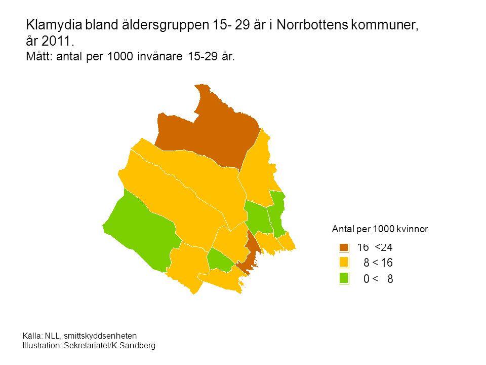 Klamydia bland åldersgruppen 15- 29 år i Norrbottens kommuner, år 2011. Mått: antal per 1000 invånare 15-29 år. Källa: NLL, smittskyddsenheten Illustr