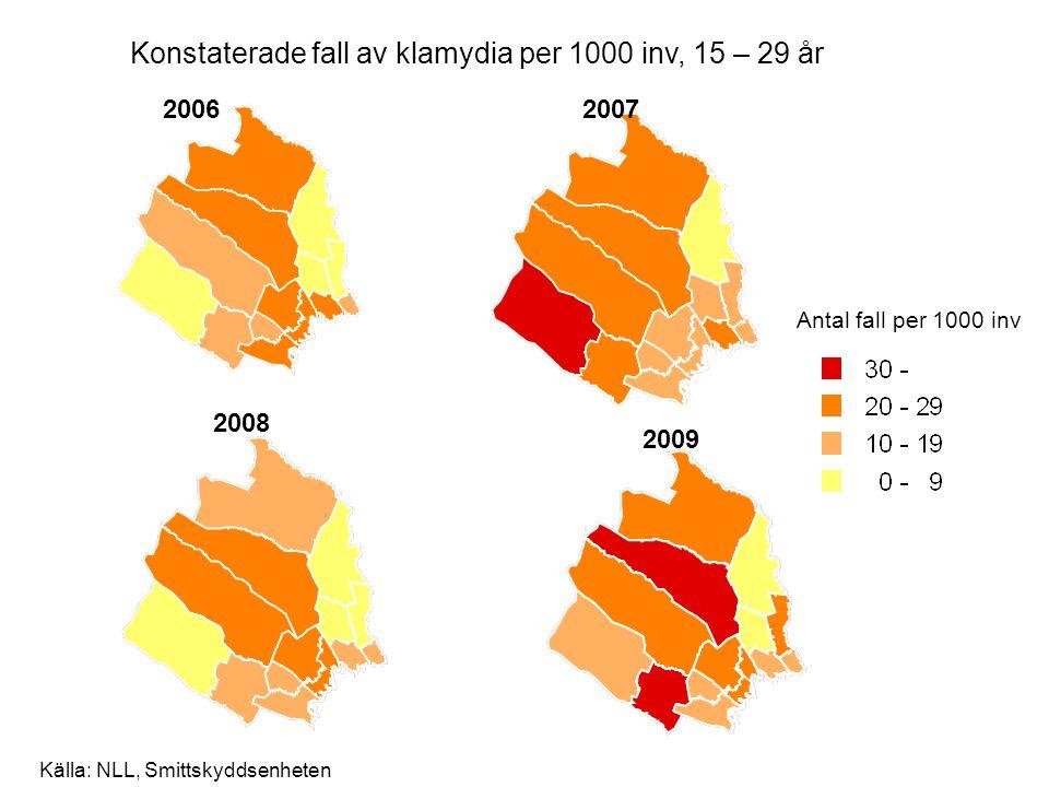 2009 2008 20072006 Antal fall per 1000 inv Källa: NLL, Smittskyddsenheten Konstaterade fall av klamydia per 1000 inv, 15 – 29 år