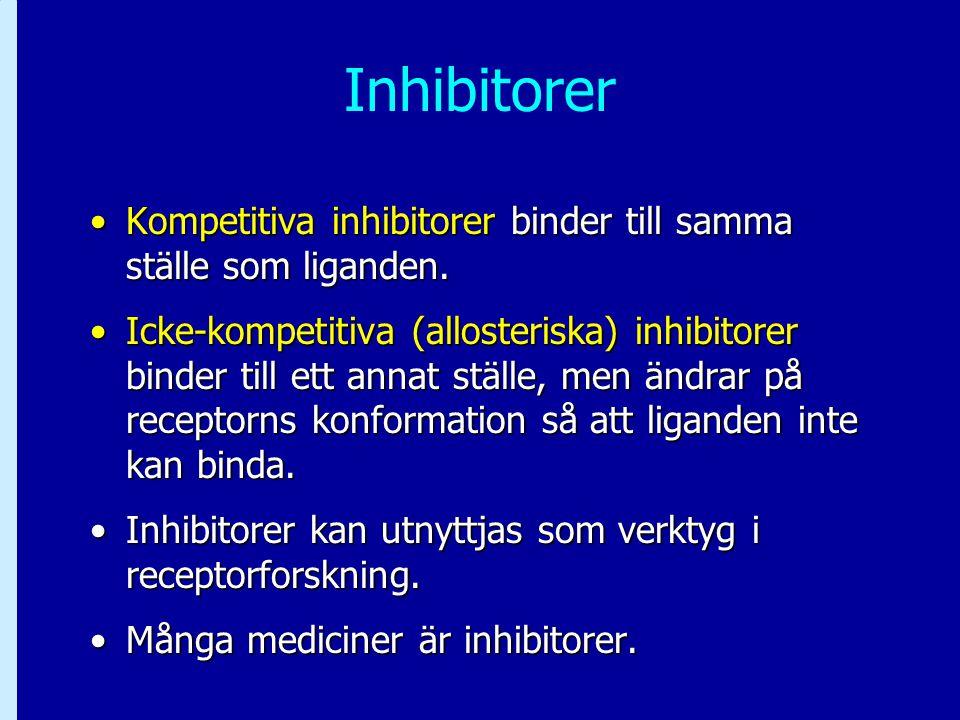 Inhibitorer Kompetitiva inhibitorer binder till samma ställe som liganden.Kompetitiva inhibitorer binder till samma ställe som liganden. Icke-kompetit