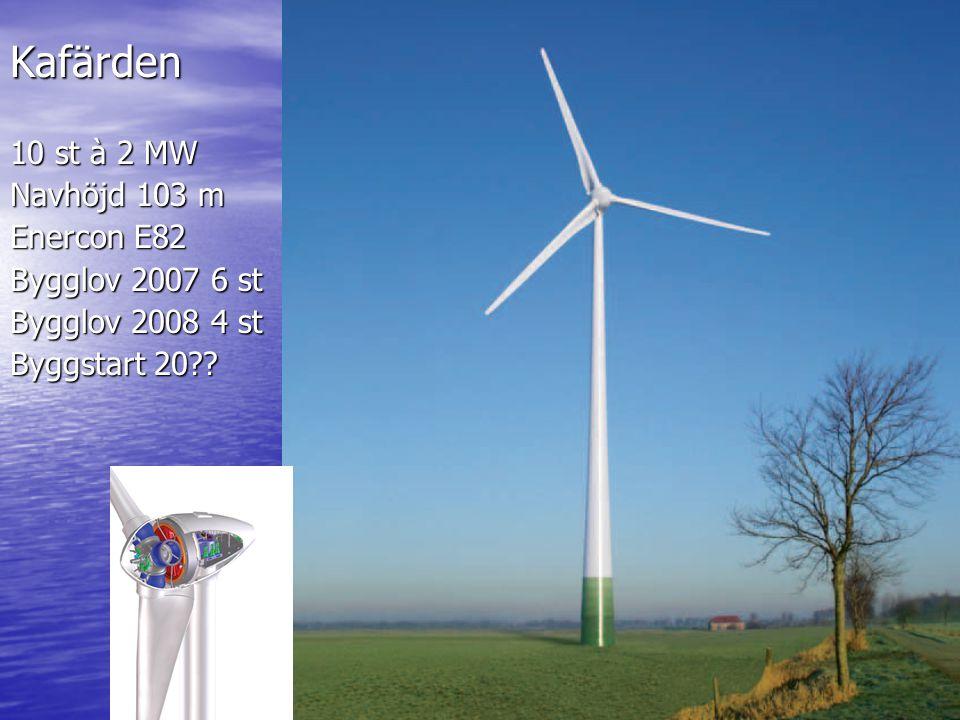 Kafärden 10 st à 2 MW Navhöjd 103 m Enercon E82 Bygglov 2007 6 st Bygglov 2008 4 st Byggstart 20