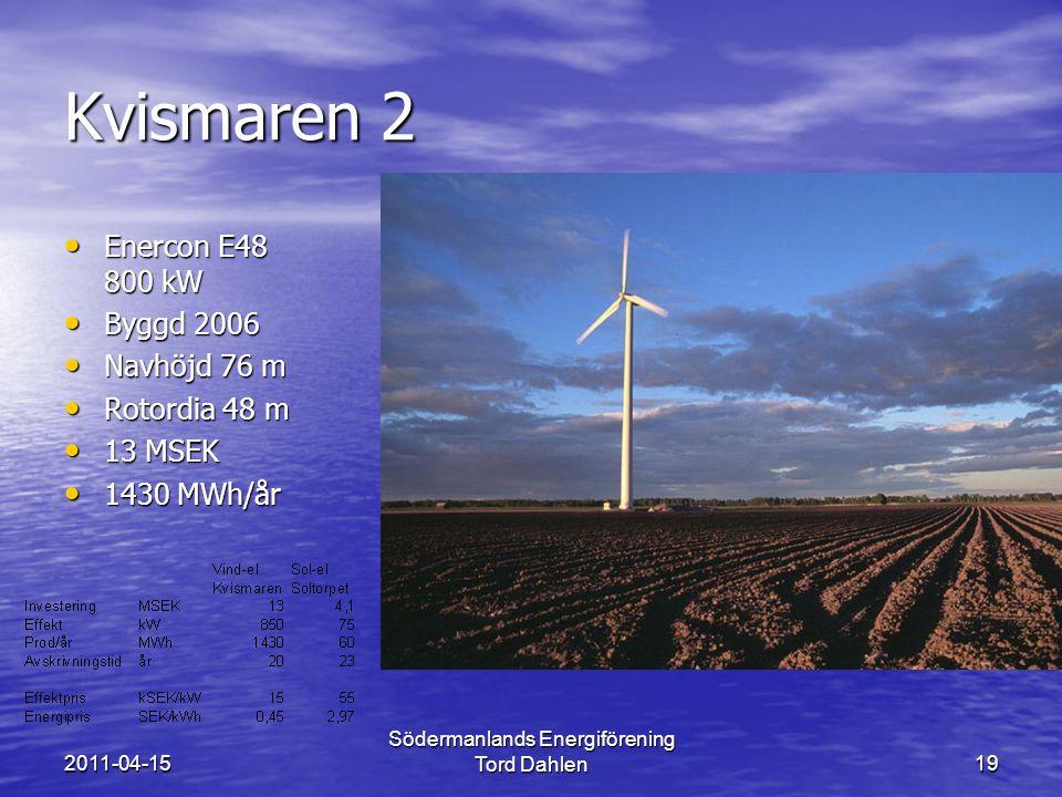 2011-04-15 Södermanlands Energiförening Tord Dahlen19 Kvismaren 2 Enercon E48 800 kW Enercon E48 800 kW Byggd 2006 Byggd 2006 Navhöjd 76 m Navhöjd 76 m Rotordia 48 m Rotordia 48 m 13 MSEK 13 MSEK 1430 MWh/år 1430 MWh/år