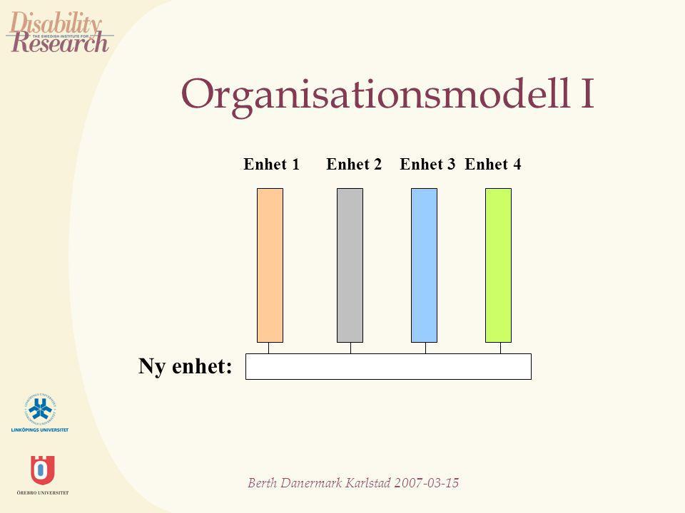 Berth Danermark Karlstad 2007-03-15 Organisationsmodell I Ny enhet: Enhet 1 Enhet 2 Enhet 3 Enhet 4