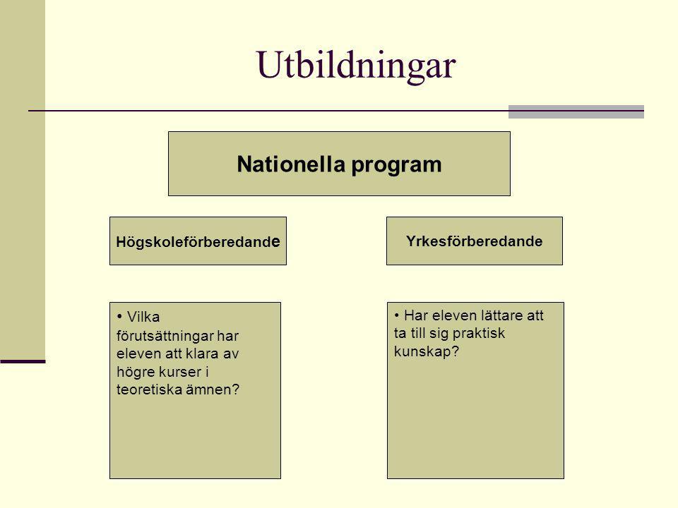 Utbildningar Nationella program Högskoleförberedand e Yrkesförberedande Vilka förutsättningar har eleven att klara av högre kurser i teoretiska ämnen.