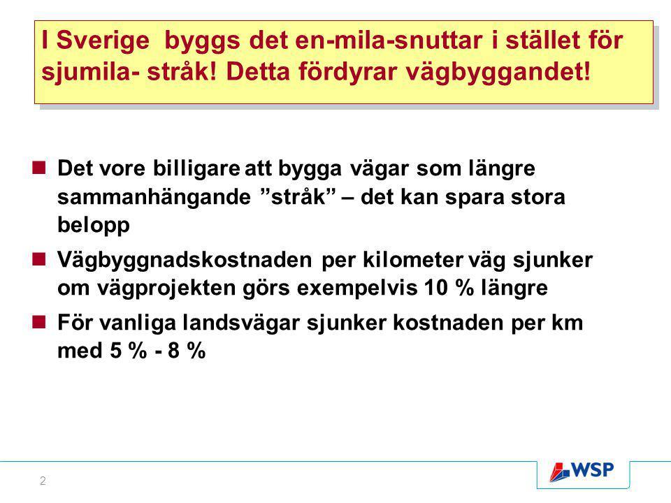 2 I Sverige byggs det en-mila-snuttar i stället för sjumila- stråk! Detta fördyrar vägbyggandet! Det vore billigare att bygga vägar som längre sammanh
