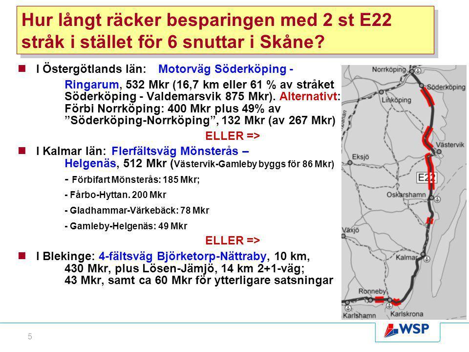 5 Hur långt räcker besparingen med 2 st E22 stråk i stället för 6 snuttar i Skåne? I Östergötlands län: Motorväg Söderköping - Ringarum, 532 Mkr (16,7