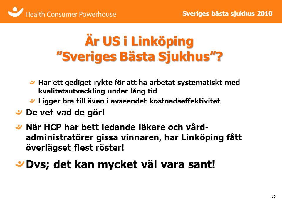 Sveriges bästa sjukhus 2010 15 Har ett gediget rykte för att ha arbetat systematiskt med kvalitetsutveckling under lång tid Ligger bra till även i avseendet kostnadseffektivitet De vet vad de gör.