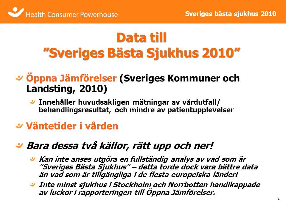 Sveriges bästa sjukhus 2010 4 Öppna Jämförelser (Sveriges Kommuner och Landsting, 2010) Innehåller huvudsakligen mätningar av vårdutfall/ behandlingsresultat, och mindre av patientupplevelser Väntetider i vården Bara dessa två källor, rätt upp och ner.