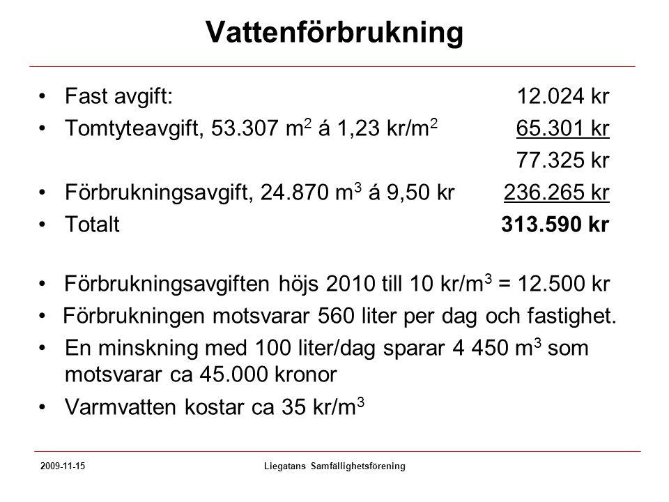 Vattenförbrukning Fast avgift: 12.024 kr Tomtyteavgift, 53.307 m 2 á 1,23 kr/m 2 65.301 kr 77.325 kr Förbrukningsavgift, 24.870 m 3 á 9,50 kr236.265 k
