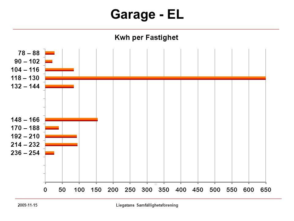2009-11-15Liegatans Samfällighetsförening Garage - EL