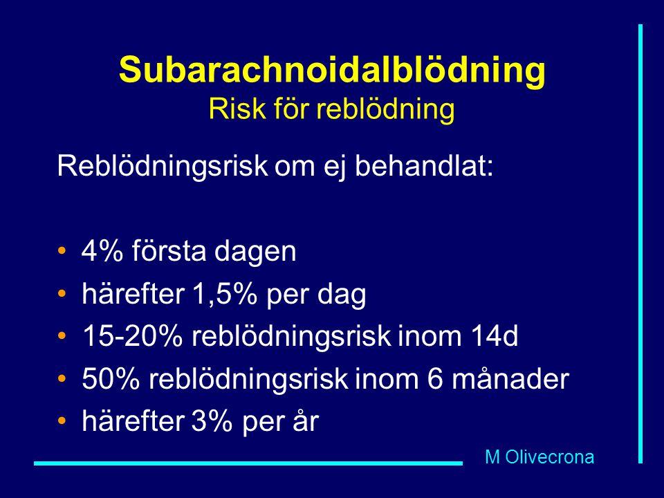 M Olivecrona Subarachnoidalblödning Risk för reblödning Reblödningsrisk om ej behandlat: 4% första dagen härefter 1,5% per dag 15-20% reblödningsrisk