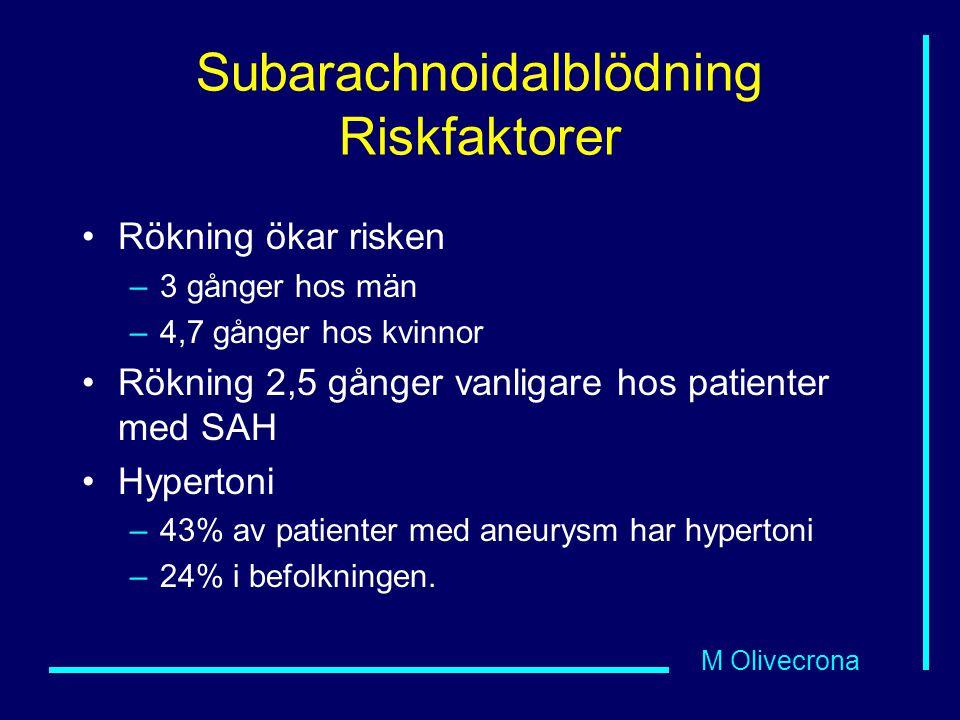 M Olivecrona Subarachnoidalblödning Riskfaktorer Rökning ökar risken –3 gånger hos män –4,7 gånger hos kvinnor Rökning 2,5 gånger vanligare hos patien