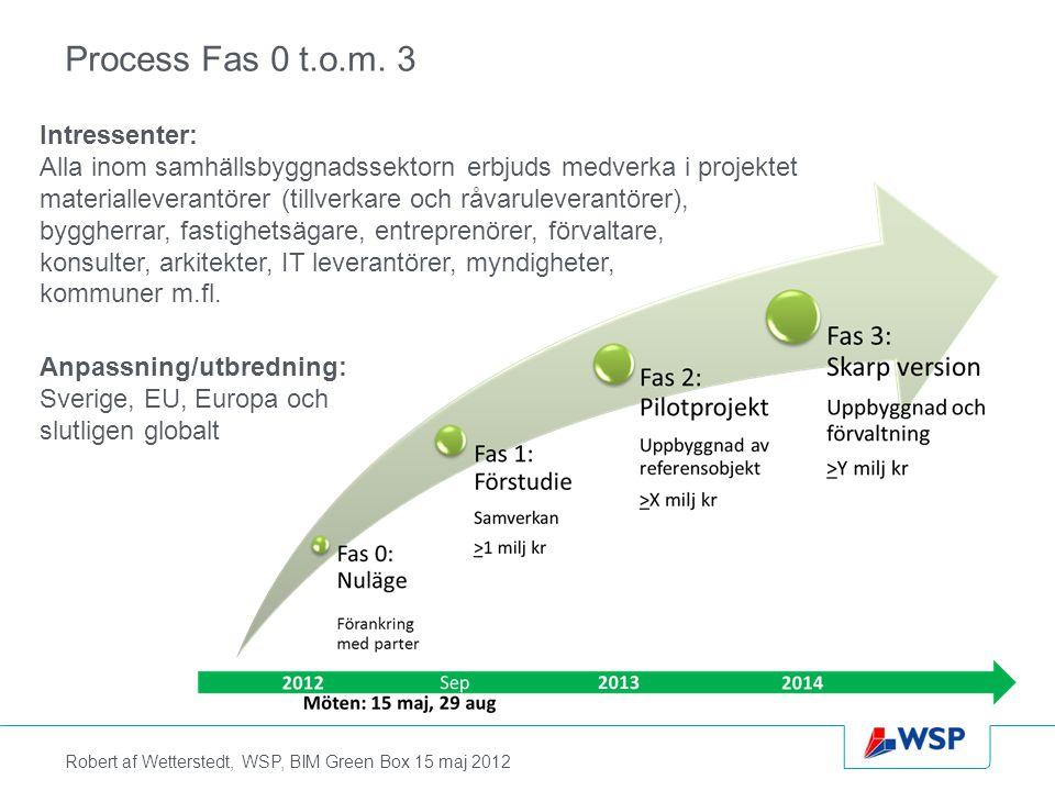 Robert af Wetterstedt, WSP, BIM Green Box 15 maj 2012 Process Fas 0 t.o.m.