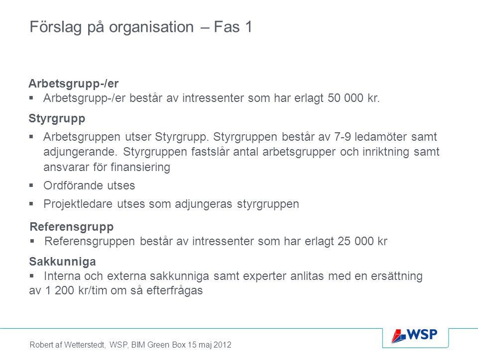 Robert af Wetterstedt, WSP, BIM Green Box 15 maj 2012 Förslag på organisation – Fas 1 Styrgrupp  Arbetsgruppen utser Styrgrupp.