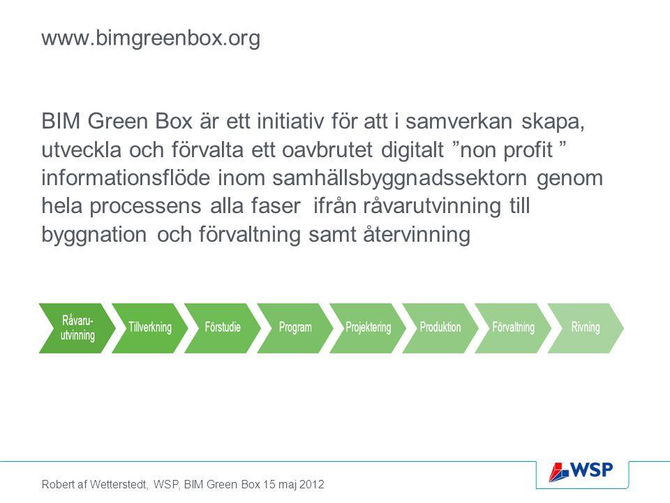 Robert af Wetterstedt, WSP, BIM Green Box 15 maj 2012 Fas 1 – Förstudie, identifiering av olika behov Omfattning:  Start 1 sep  Huvudman utses  Avtalsskrivning  Ekonomisk utredning för finansiering av Fas 2 och 3  Standardisering  Klassificering  Innehåll  Uppdatering  Kontroll  Forskning och utveckling  Beslut om fortsatt arbete för Fas 2 och 3  Avslutas förslagsvis i december 2012