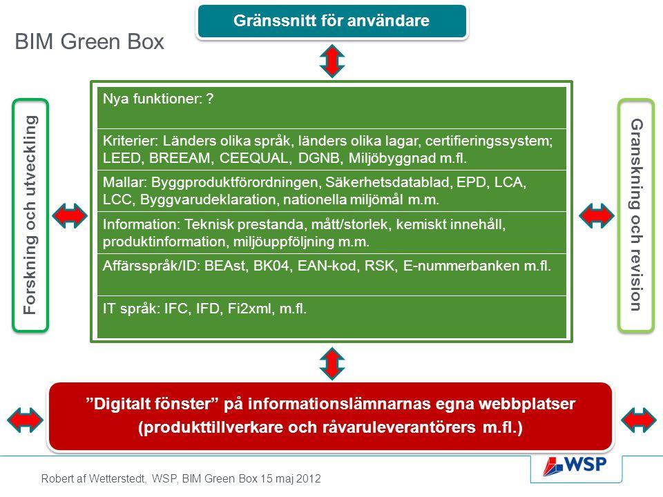 Robert af Wetterstedt, WSP, BIM Green Box 15 maj 2012 Digitalt fönster på informationslämnarnas egna webbplatser (produkttillverkare och råvaruleverantörers m.fl.) Gränssnitt för användare Granskning och revision Forskning och utveckling Kriterier: Länders olika språk, länders olika lagar, certifieringssystem; LEED, BREEAM, CEEQUAL, DGNB, Miljöbyggnad m.fl.