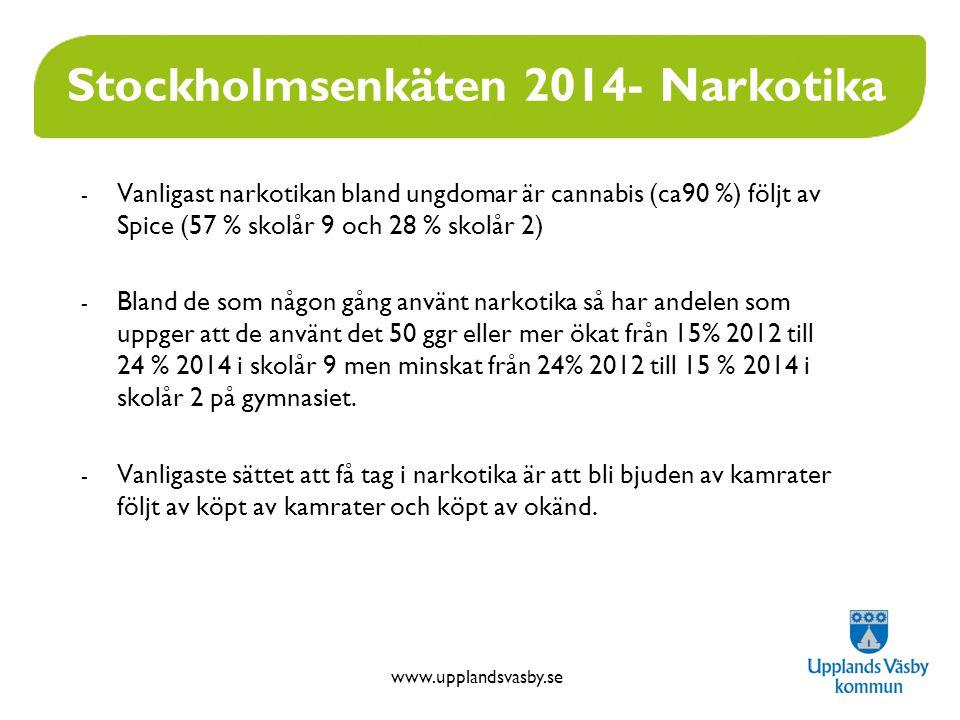 www.upplandsvasby.se Stockholmsenkäten 2014- Narkotika - Vanligast narkotikan bland ungdomar är cannabis (ca90 %) följt av Spice (57 % skolår 9 och 28 % skolår 2) - Bland de som någon gång använt narkotika så har andelen som uppger att de använt det 50 ggr eller mer ökat från 15% 2012 till 24 % 2014 i skolår 9 men minskat från 24% 2012 till 15 % 2014 i skolår 2 på gymnasiet.