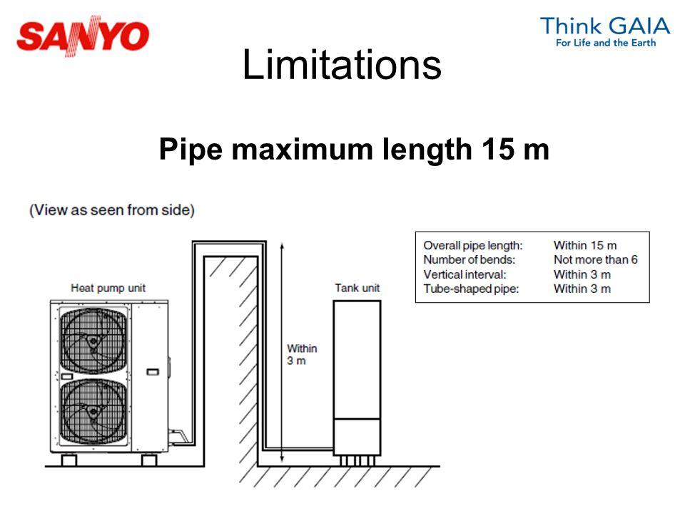 Limitations Pipe maximum length 15 m