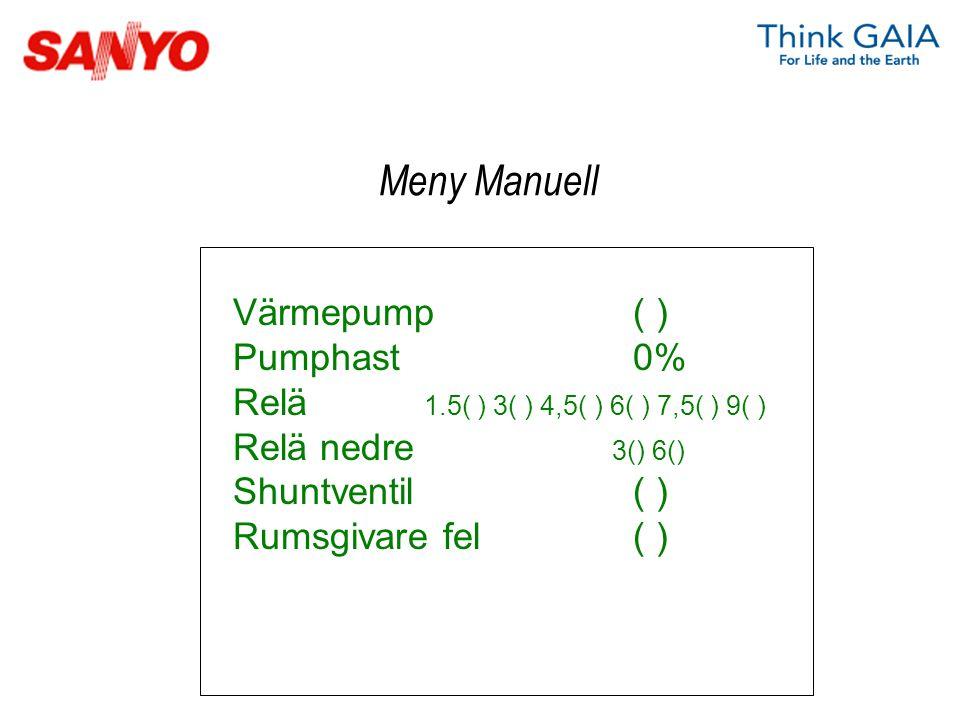 Värmepump( ) Pumphast0% Relä 1.5( ) 3( ) 4,5( ) 6( ) 7,5( ) 9( ) Relä nedre 3() 6() Shuntventil( ) Rumsgivare fel( ) Meny Manuell