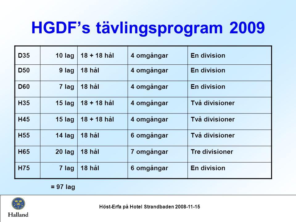 HGDF's tävlingsprogram 2009 Höst-Erfa på Hotel Strandbaden 2008-11-15 D3510 lag18 + 18 hål4 omgångarEn division D509 lag18 hål4 omgångarEn division D607 lag18 hål4 omgångarEn division H3515 lag18 + 18 hål4 omgångarTvå divisioner H4515 lag18 + 18 hål4 omgångarTvå divisioner H5514 lag18 hål6 omgångarTvå divisioner H6520 lag18 hål7 omgångarTre divisioner H757 lag18 hål6 omgångarEn division = 97 lag