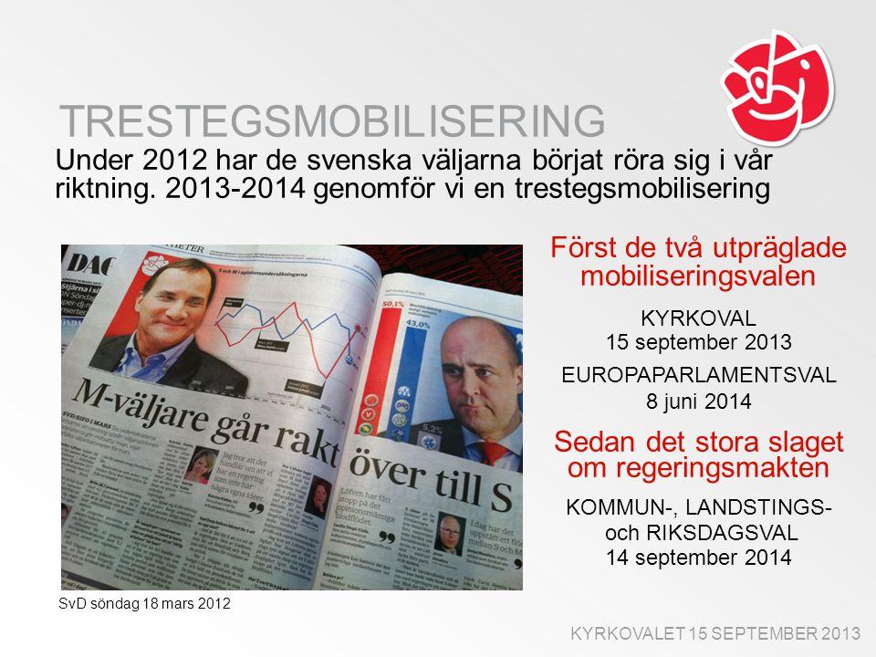 TRESTEGSMOBILISERING Under 2012 har de svenska väljarna börjat röra sig i vår riktning.