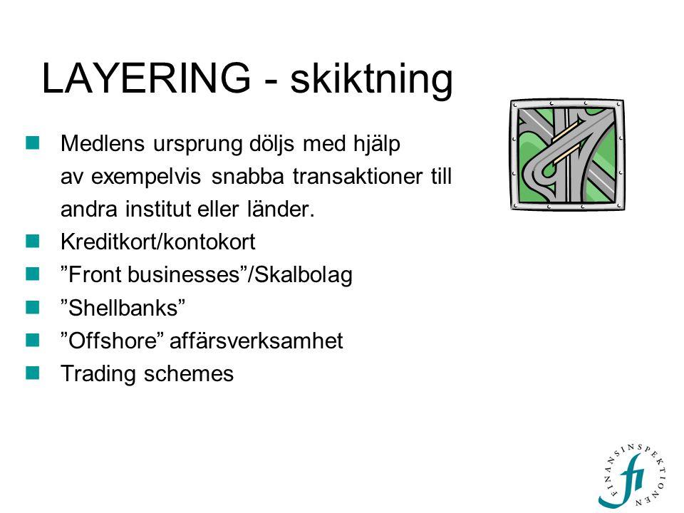 """LAYERING - skiktning Medlens ursprung döljs med hjälp av exempelvis snabba transaktioner till andra institut eller länder. Kreditkort/kontokort """"Front"""