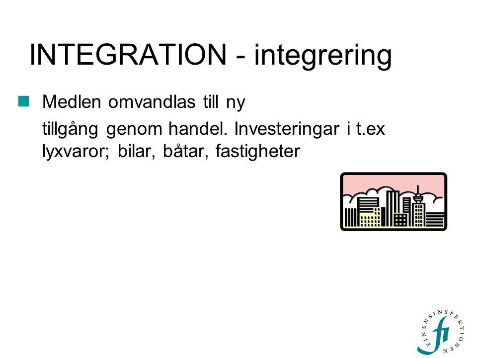INTEGRATION - integrering Medlen omvandlas till ny tillgång genom handel. Investeringar i t.ex lyxvaror; bilar, båtar, fastigheter
